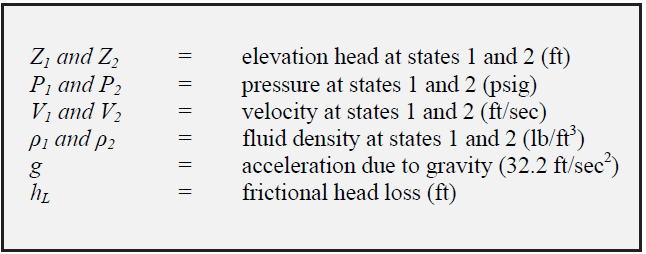 Crane Equation 1-3 Glossary