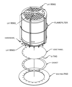 Exploded view of Fike FlamQuench IITM Flameless Venting Device