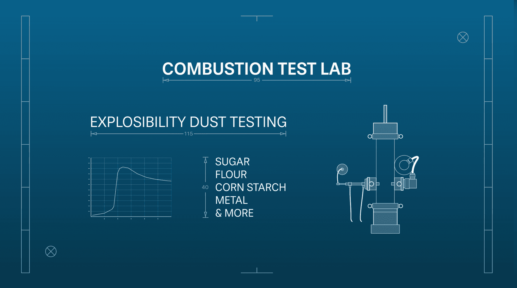 combustion dust test lab