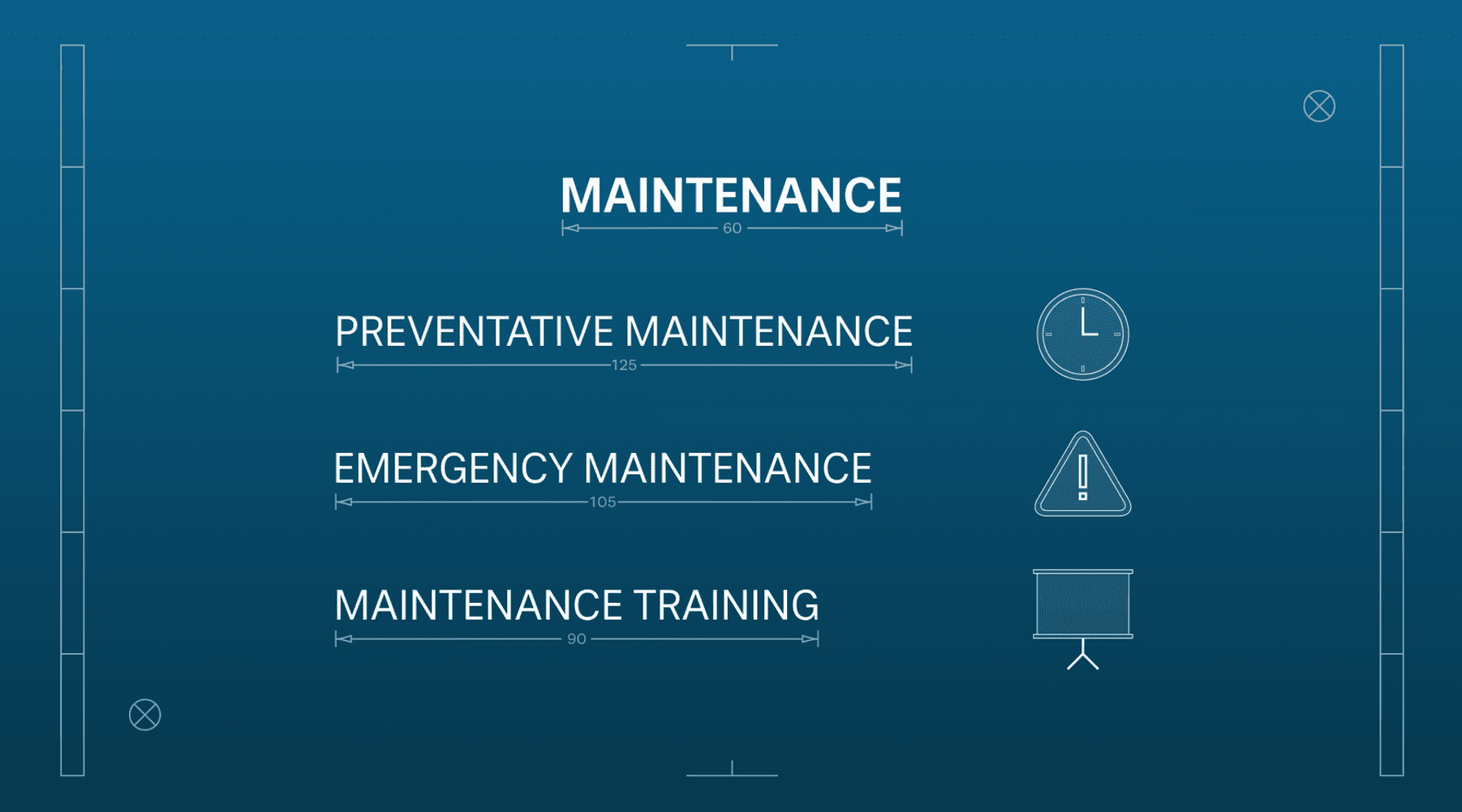 maintenance 3 bullets