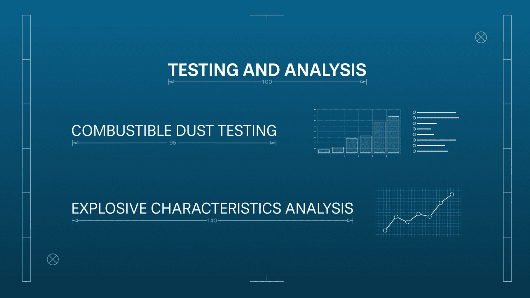 testing and analysis 2 points