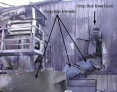 Damage after an aluminum dust deflagration: drop box (Chemical Safety Board, 2005)